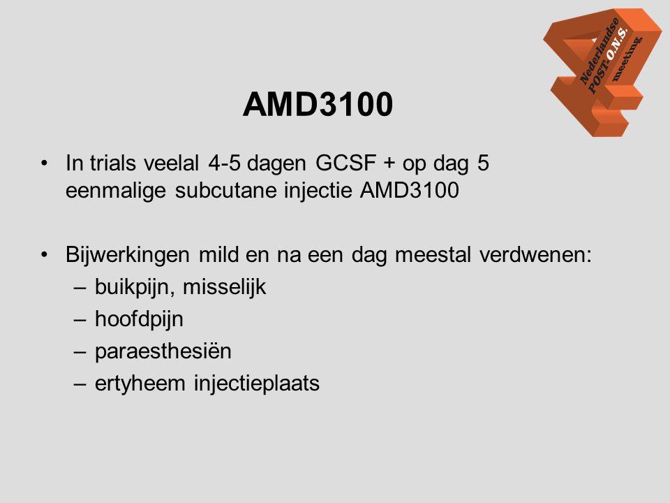 AMD3100 •In trials veelal 4-5 dagen GCSF + op dag 5 eenmalige subcutane injectie AMD3100 •Bijwerkingen mild en na een dag meestal verdwenen: –buikpijn
