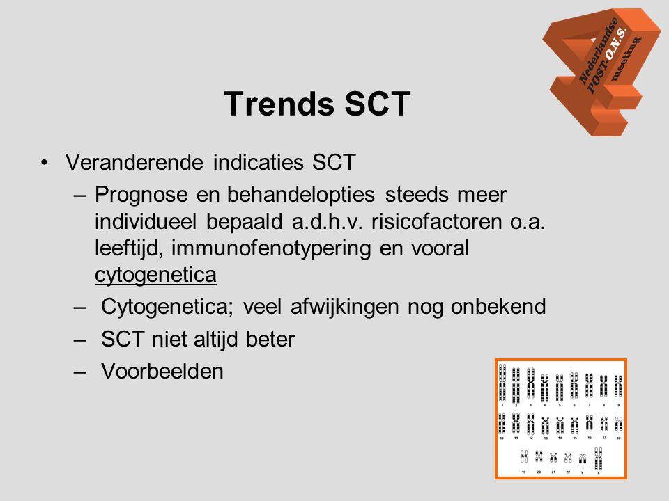 Trends SCT •Veranderende indicaties SCT –Prognose en behandelopties steeds meer individueel bepaald a.d.h.v. risicofactoren o.a. leeftijd, immunofenot