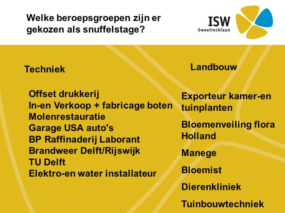 Techniek Offset drukkerij In-en Verkoop + fabricage boten Molenrestauratie Garage USA auto's BP Raffinaderij Laborant Brandweer Delft/Rijswijk TU Delf