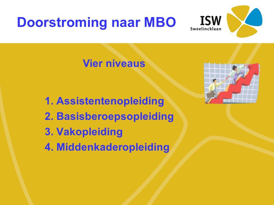 Doorstroming naar MBO 1. Assistentenopleiding 2. Basisberoepsopleiding 3. Vakopleiding 4. Middenkaderopleiding Vier niveaus