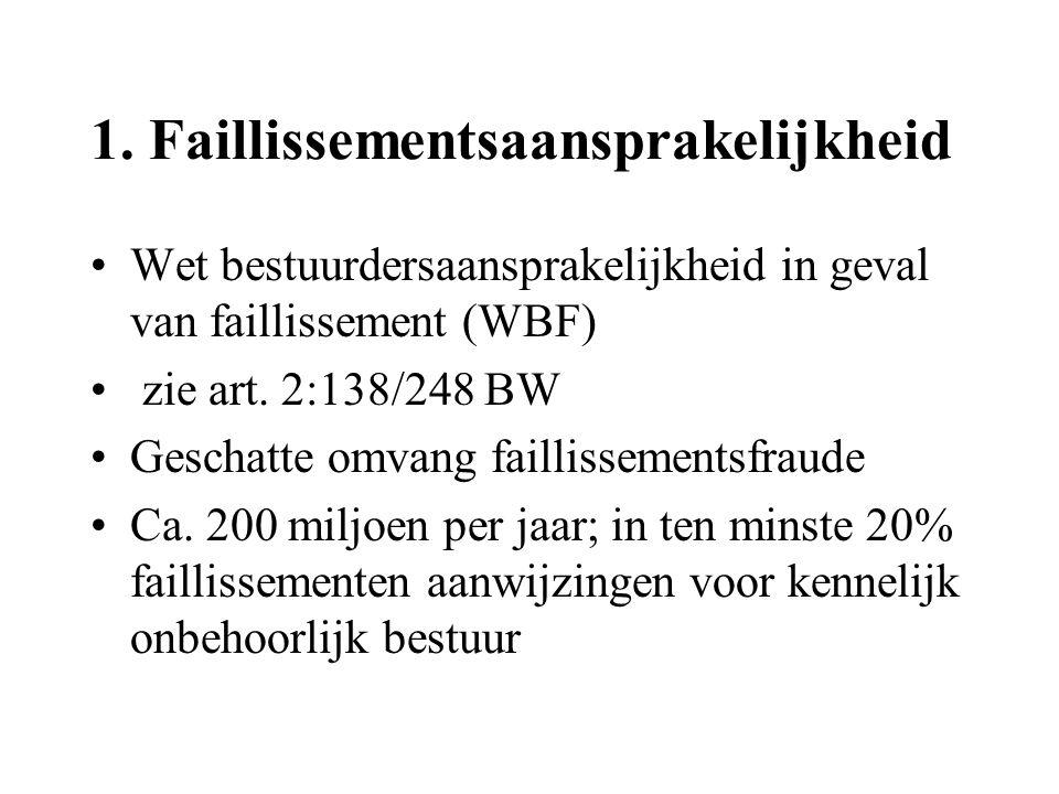 1. Faillissementsaansprakelijkheid •Wet bestuurdersaansprakelijkheid in geval van faillissement (WBF) • zie art. 2:138/248 BW •Geschatte omvang failli