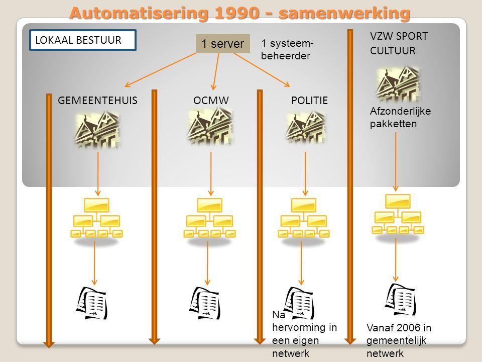 LOKAAL BESTUUR OCMWPOLITIEGEMEENTEHUIS Automatisering 1990 - samenwerking 1 server 1 systeem- beheerder VZW SPORT CULTUUR Afzonderlijke pakketten Na hervorming in een eigen netwerk Vanaf 2006 in gemeentelijk netwerk
