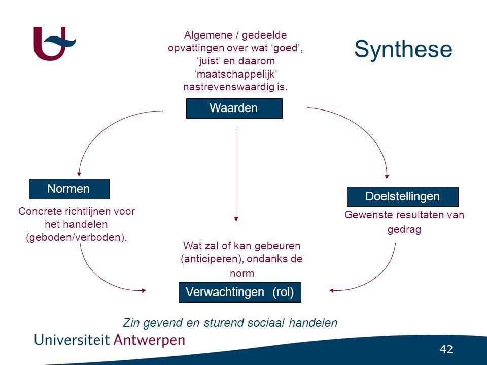42 Synthese Concrete richtlijnen voor het handelen (geboden/verboden).
