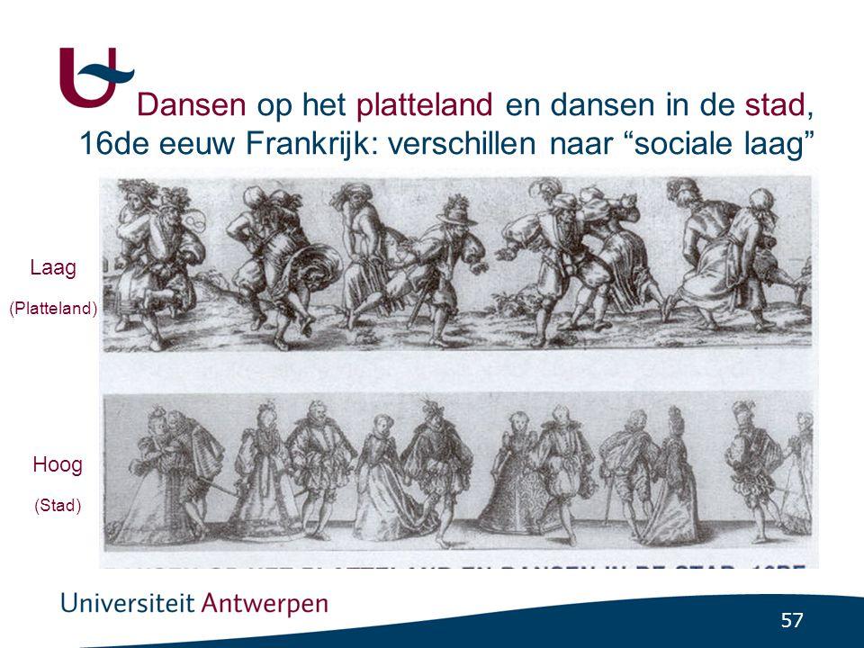 57 Dansen op het platteland en dansen in de stad, 16de eeuw Frankrijk: verschillen naar sociale laag Laag (Platteland) Hoog (Stad)