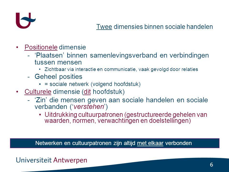 77 6.8.1 Instituties en institutionalisering •Vraagstuk.