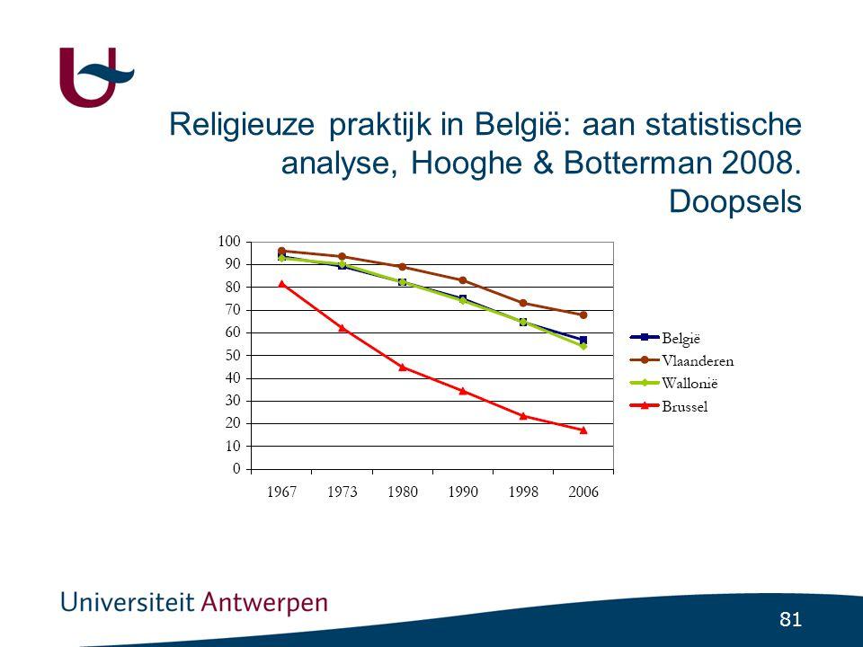81 Religieuze praktijk in België: aan statistische analyse, Hooghe & Botterman 2008. Doopsels