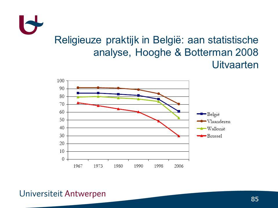 85 Religieuze praktijk in België: aan statistische analyse, Hooghe & Botterman 2008 Uitvaarten