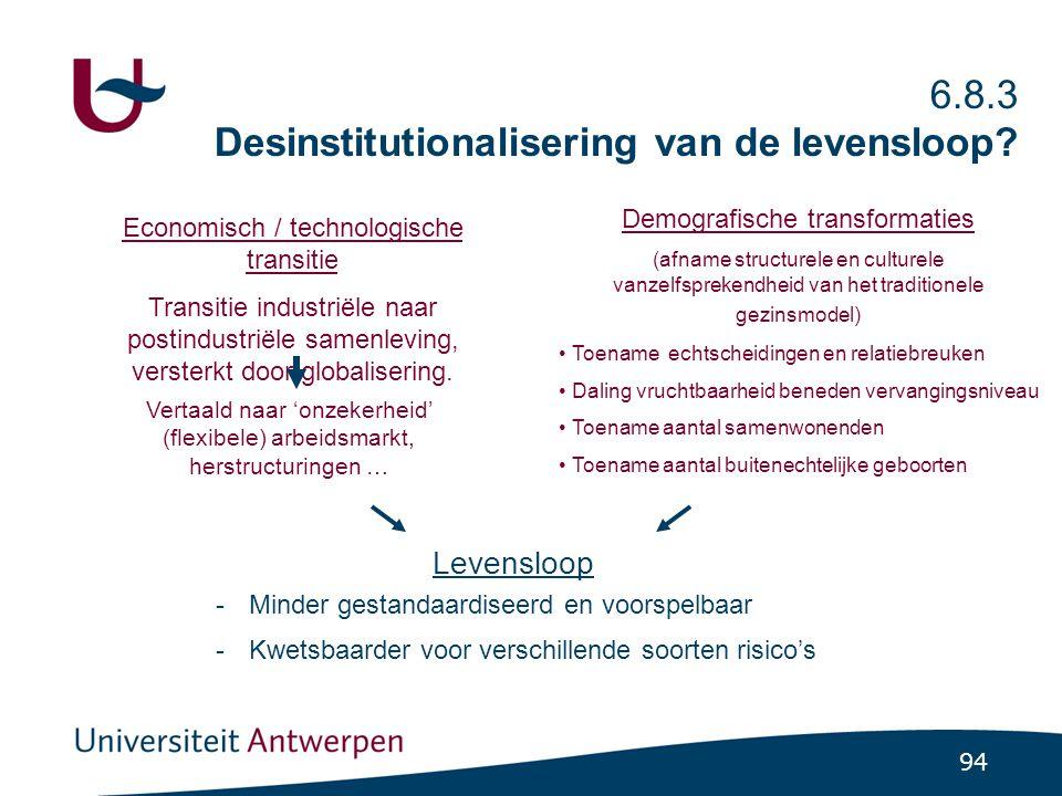 94 6.8.3 Desinstitutionalisering van de levensloop.