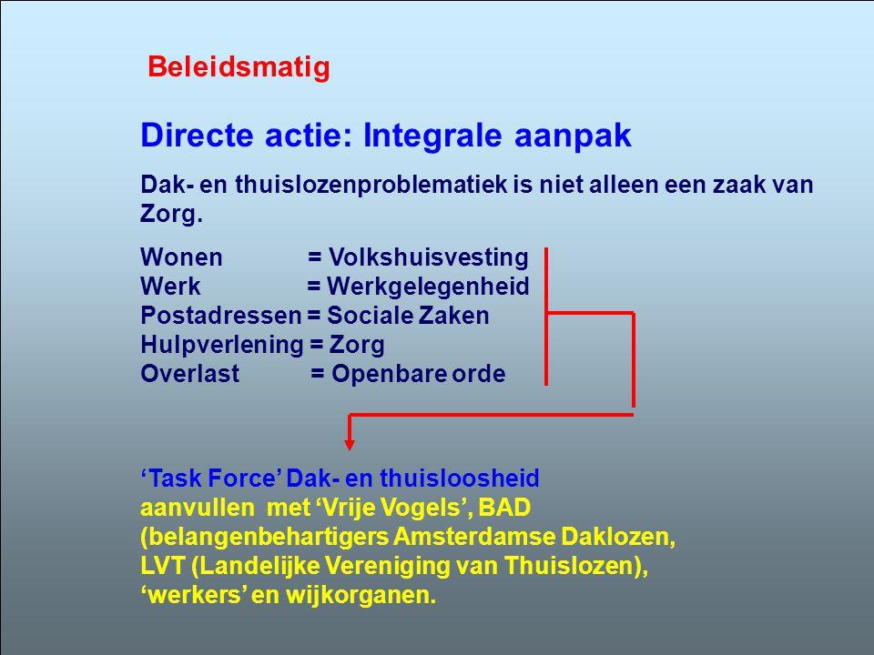 Directe actie: Integrale aanpak Dak- en thuislozenproblematiek is niet alleen een zaak van Zorg. Wonen = Volkshuisvesting Werk = Werkgelegenheid Posta