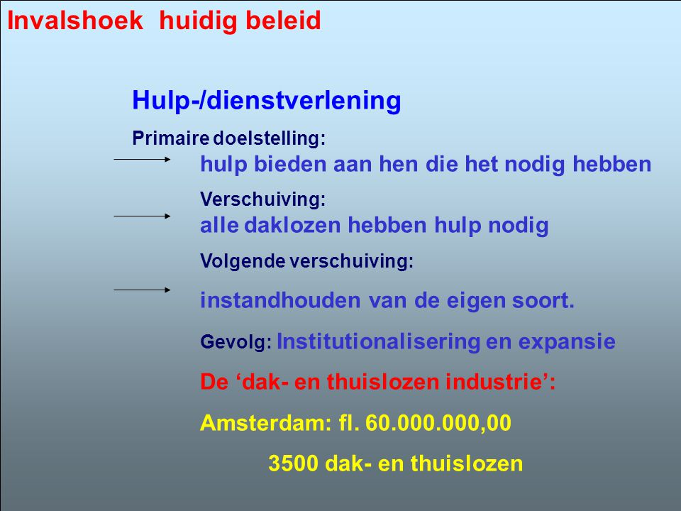 Institutionalisering: • Specialisatie categorisering mensen vallen uit de boot • (Toelatings)criteria • Procedures • Protocollen • Methodieken • Eenzijdige regelgeving • Taakgerichtheid Hulp-/dienstverlening Invalshoek huidig beleid