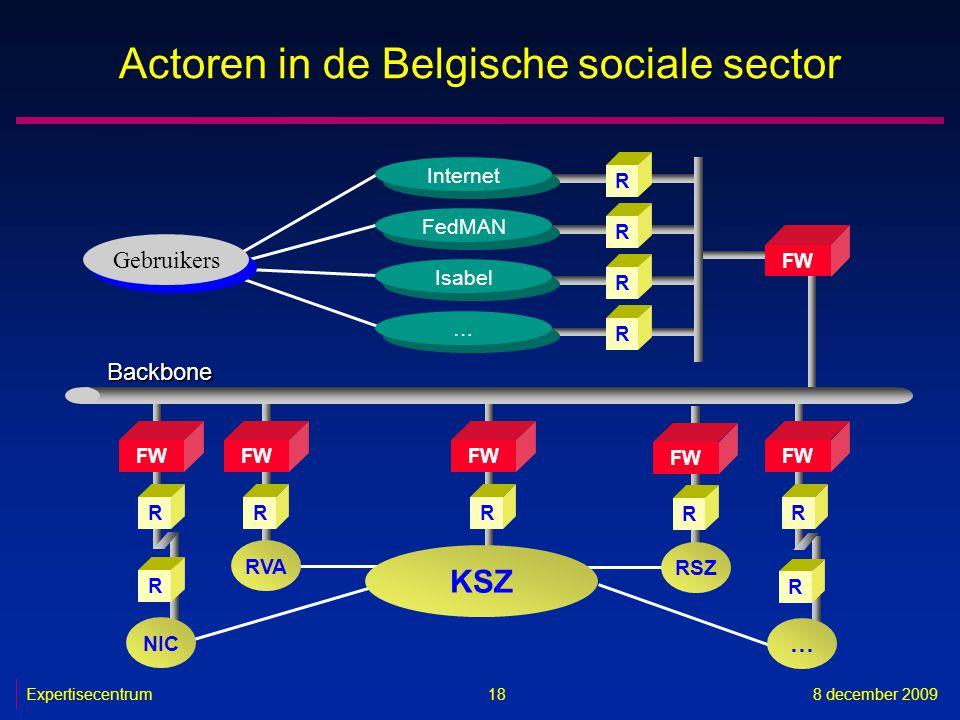 Expertisecentrum8 december 2009 18 Actoren in de Belgische sociale sector R FW R RVA Gebruikers FW RR R Internet R FedMAN R Isabel … … FW R R NIC Back