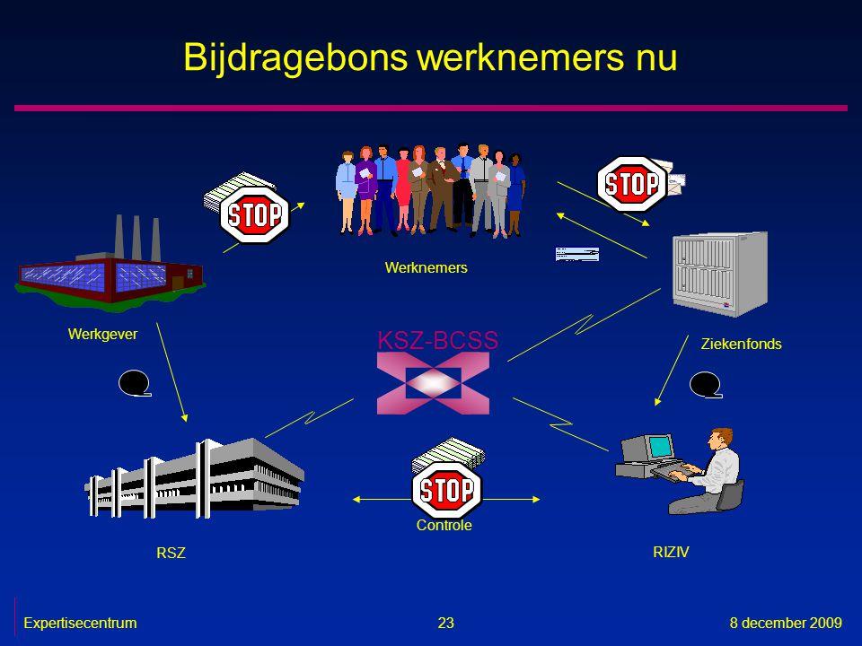 Expertisecentrum8 december 2009 23 Werkgever Werknemers RSZ RIZIV Ziekenfonds Controle KSZ-BCSS Bijdragebons werknemers nu