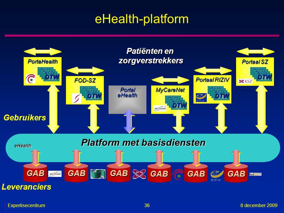 Expertisecentrum8 december 2009 36 eHealth-platform Patiënten en zorgverstrekkers Platform met basisdiensten eHealth GABGABGAB Leveranciers Gebruikers