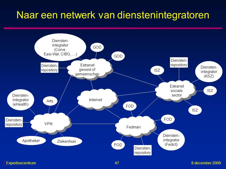 Expertisecentrum8 december 2009 47 Naar een netwerk van dienstenintegratoren Internet Extranet gewest of gemeenschap Extranet gewest of gemeenschap Fe