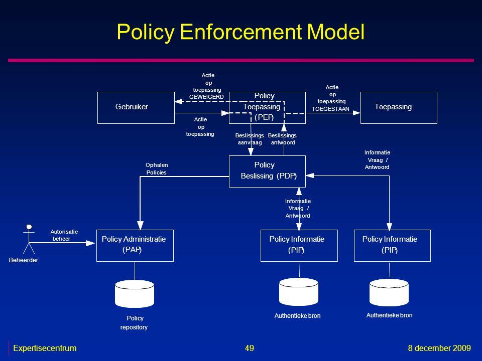 Expertisecentrum8 december 2009 49 Policy Enforcement Model Gebruiker Policy Toepassing (PEP) Toepassing Policy Beslissing(PDP) Actie op toepassing Be