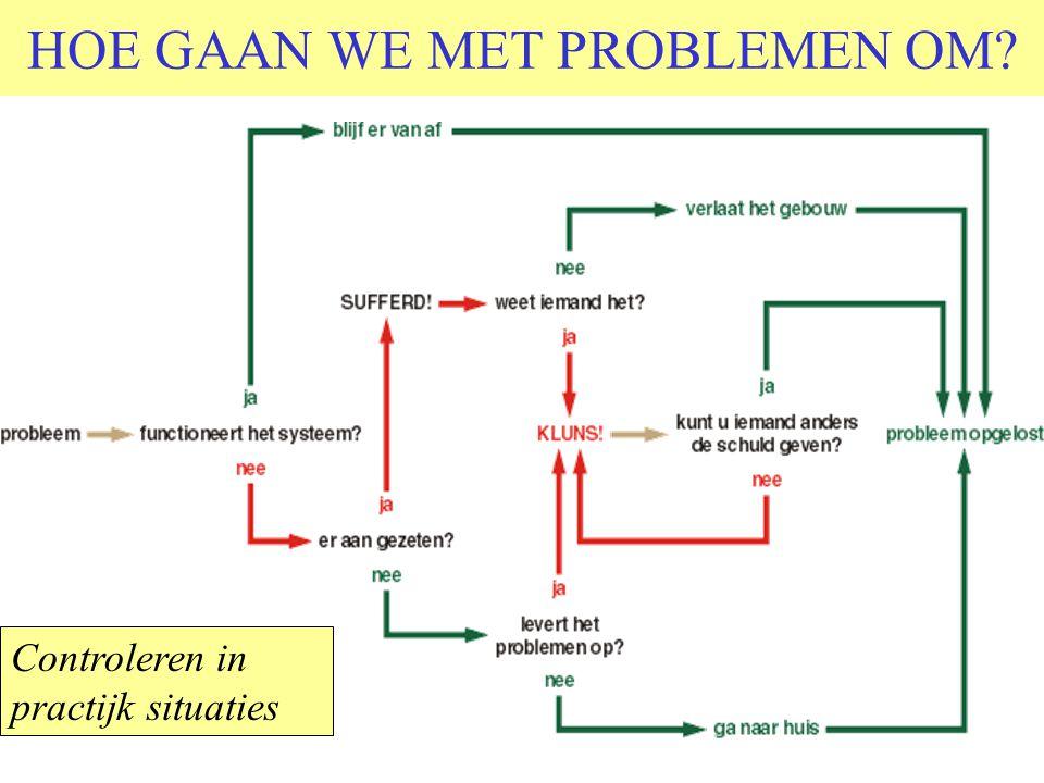 HOE GAAN WE MET PROBLEMEN OM? Controleren in practijk situaties