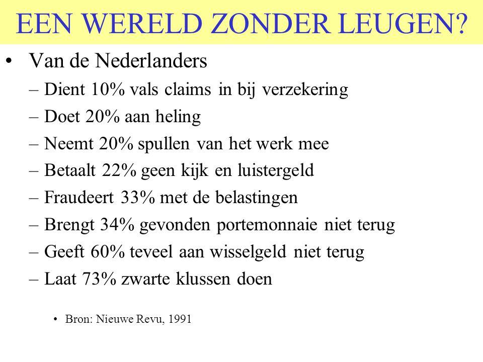 EEN WERELD ZONDER LEUGEN? • Van de Nederlanders –Dient 10% vals claims in bij verzekering –Doet 20% aan heling –Neemt 20% spullen van het werk mee –Be