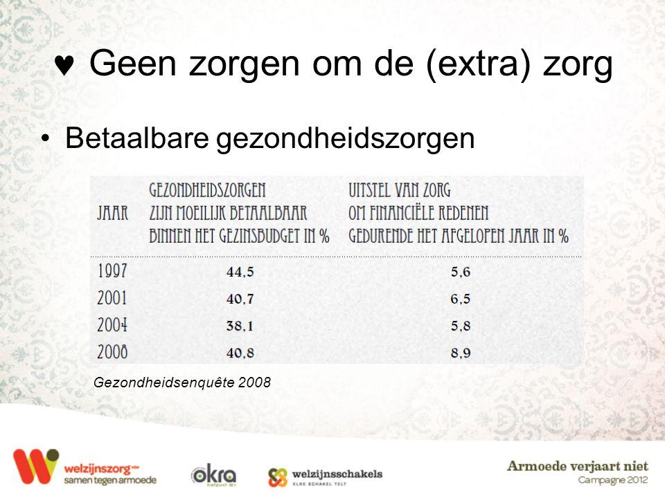  Geen zorgen om de (extra) zorg •Betaalbare gezondheidszorgen Gezondheidsenquête 2008