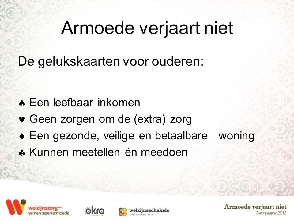  Een leefbaar inkomen •Europese armoedegrens: –€ 973 voor een alleenstaande –€ 1.460 voor een koppel zonder kinderen •19,4% van de 65-plussers in België heeft een inkomen onder de armoedegrens •Hoe ouder, hoe hoger het risico: 22% bij 75-plussers
