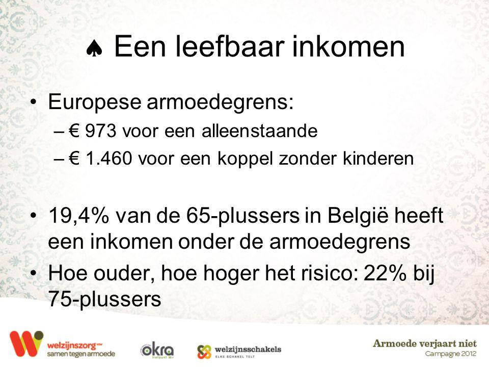  Een leefbaar inkomen •Europese armoedegrens: –€ 973 voor een alleenstaande –€ 1.460 voor een koppel zonder kinderen •19,4% van de 65-plussers in Bel