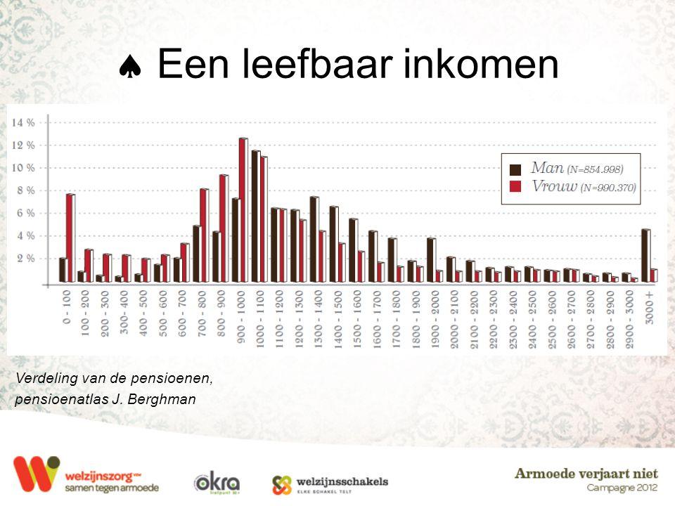 Iedereen hoopt op een warme oude dag Zet je benen in voor de armen. Afspraak: 30/12/2012 in Leuven