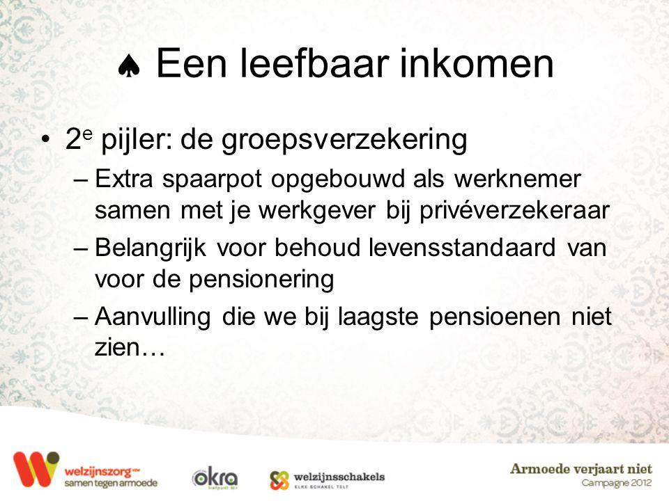  Een leefbaar inkomen De hoogte van de pensioenen in België; verdeling tussen 1e en 2e pijler