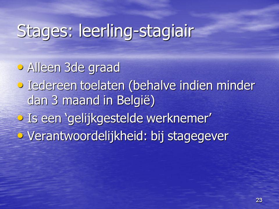 23 Stages: leerling-stagiair • Alleen 3de graad • Iedereen toelaten (behalve indien minder dan 3 maand in België) • Is een 'gelijkgestelde werknemer' • Verantwoordelijkheid: bij stagegever
