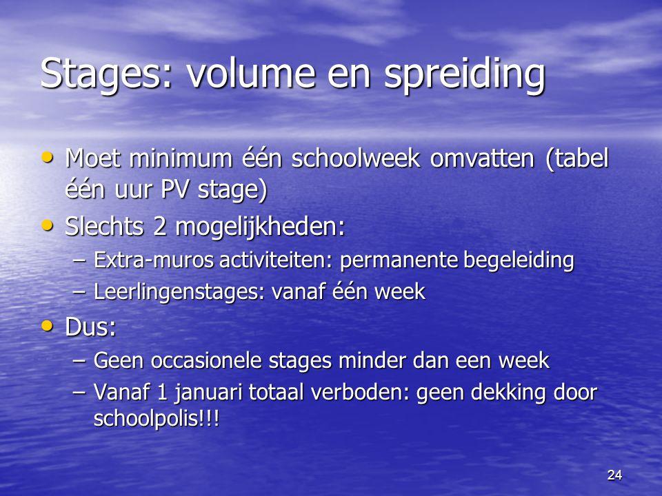 24 Stages: volume en spreiding • Moet minimum één schoolweek omvatten (tabel één uur PV stage) • Slechts 2 mogelijkheden: –Extra-muros activiteiten: p