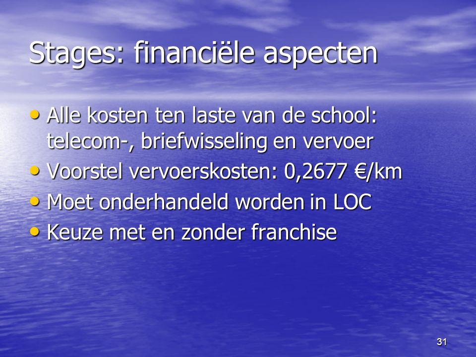 31 Stages: financiële aspecten • Alle kosten ten laste van de school: telecom-, briefwisseling en vervoer • Voorstel vervoerskosten: 0,2677 €/km • Moet onderhandeld worden in LOC • Keuze met en zonder franchise