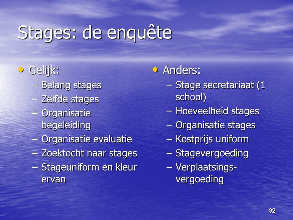 32 Stages: de enquête • Gelijk: –Belang stages –Zelfde stages –Organisatie begeleiding –Organisatie evaluatie –Zoektocht naar stages –Stageuniform en kleur ervan • Anders: –Stage secretariaat (1 school) –Hoeveelheid stages –Organisatie stages –Kostprijs uniform –Stagevergoeding –Verplaatsings- vergoeding