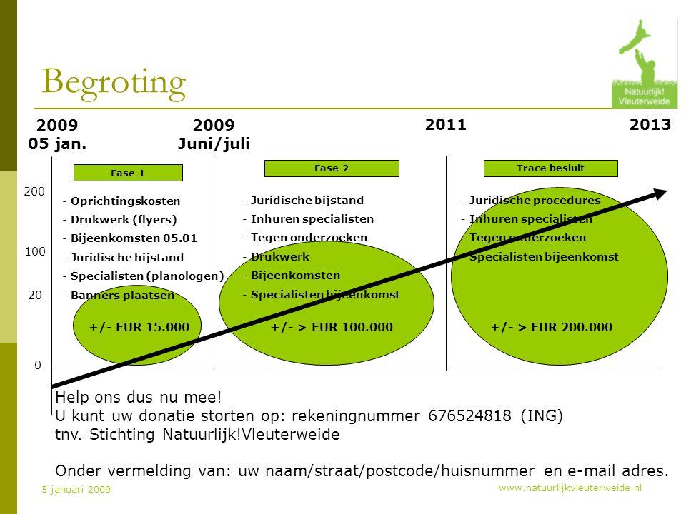 www.natuurlijkvleuterweide.nl 5 januari 2009 Begroting Help ons dus nu mee.