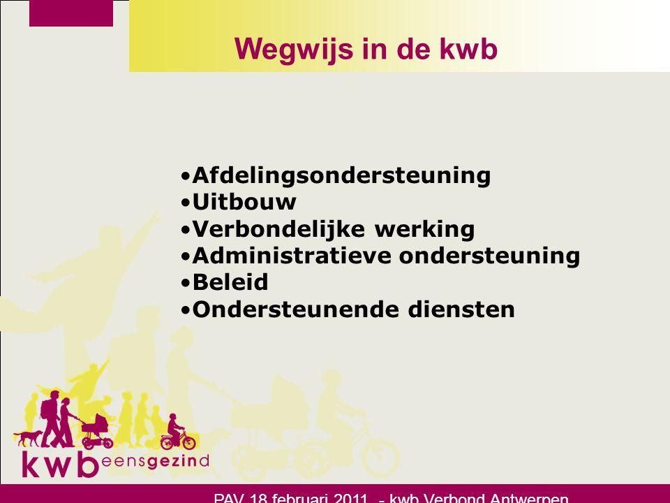 Wegwijs in de kwb Verbondelijke werking (beleidsgroep, personeel): bart.theys@kwb.be 0478/960498 PAV 18 februari 2011 - kwb Verbond Antwerpen