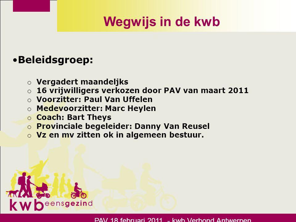 Wegwijs in de kwb •Beleidsgroep: o Vergadert maandeljks o 16 vrijwilligers verkozen door PAV van maart 2011 o Voorzitter: Paul Van Uffelen o Medevoorz