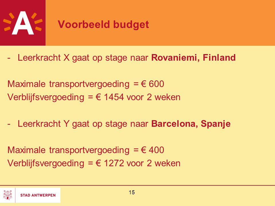 15 Voorbeeld budget -Leerkracht X gaat op stage naar Rovaniemi, Finland Maximale transportvergoeding = € 600 Verblijfsvergoeding = € 1454 voor 2 weken -Leerkracht Y gaat op stage naar Barcelona, Spanje Maximale transportvergoeding = € 400 Verblijfsvergoeding = € 1272 voor 2 weken