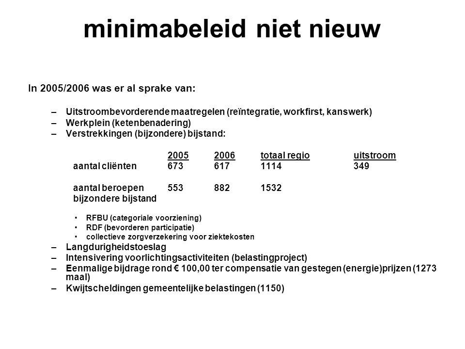 minimabeleid niet nieuw In 2005/2006 was er al sprake van: –Uitstroombevorderende maatregelen (reïntegratie, workfirst, kanswerk) –Werkplein (ketenbenadering) –Verstrekkingen (bijzondere) bijstand: 20052006totaal regiouitstroom aantal cliënten6736171114349 aantal beroepen 5538821532 bijzondere bijstand •RFBU (categoriale voorziening) •RDF (bevorderen participatie) •collectieve zorgverzekering voor ziektekosten –Langdurigheidstoeslag –Intensivering voorlichtingsactiviteiten (belastingproject) –Eenmalige bijdrage rond € 100,00 ter compensatie van gestegen (energie)prijzen (1273 maal) –Kwijtscheldingen gemeentelijke belastingen (1150)