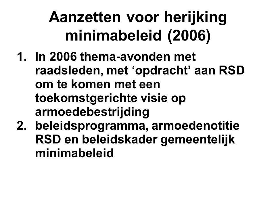 Aanzetten voor herijking minimabeleid (2006) 1.In 2006 thema-avonden met raadsleden, met 'opdracht' aan RSD om te komen met een toekomstgerichte visie op armoedebestrijding 2.beleidsprogramma, armoedenotitie RSD en beleidskader gemeentelijk minimabeleid