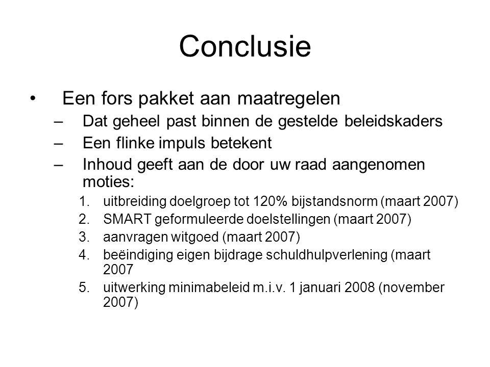 Conclusie •Een fors pakket aan maatregelen –Dat geheel past binnen de gestelde beleidskaders –Een flinke impuls betekent –Inhoud geeft aan de door uw raad aangenomen moties: 1.uitbreiding doelgroep tot 120% bijstandsnorm (maart 2007) 2.SMART geformuleerde doelstellingen (maart 2007) 3.aanvragen witgoed (maart 2007) 4.beëindiging eigen bijdrage schuldhulpverlening (maart 2007 5.uitwerking minimabeleid m.i.v.