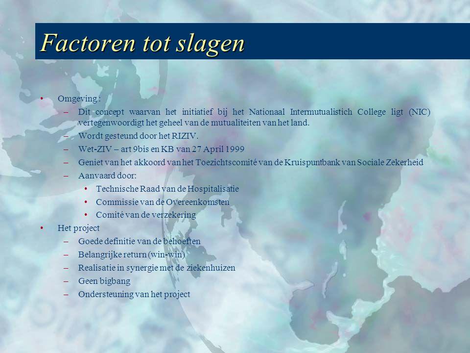 Factoren tot slagen •Omgeving : –Dit concept waarvan het initiatief bij het Nationaal Intermutualistich College ligt (NIC) vertegenwoordigt het geheel