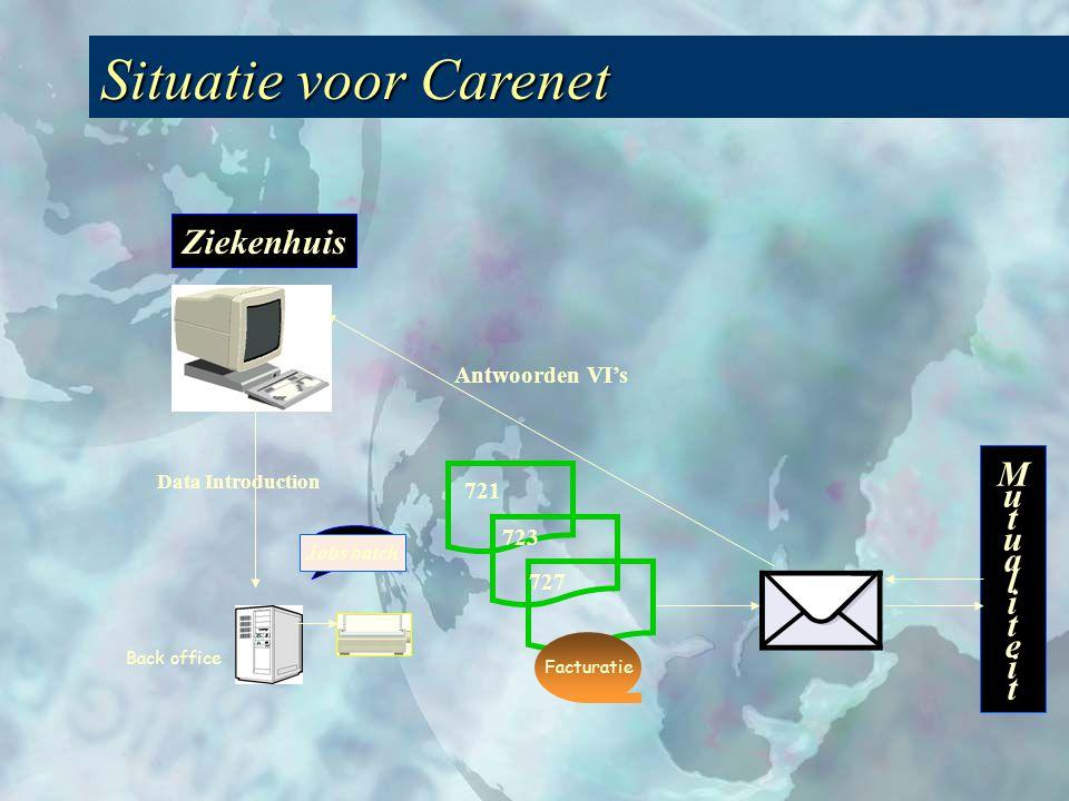 Réseau local GATEWAY INTERNET netwerk Back office opname GATEWAY V.I.