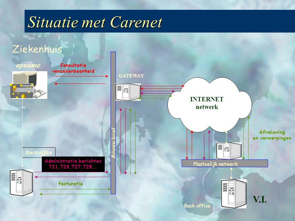 Functionnaliteiten van CareNet •Bij de uitwisseling tussen VI en ziekenhuizen –Automatisering van de transfert en de verwerking van de wettelijke en administratieve documenten (721, 723, 727) –Raadpleging van de verzekerbaarheid.