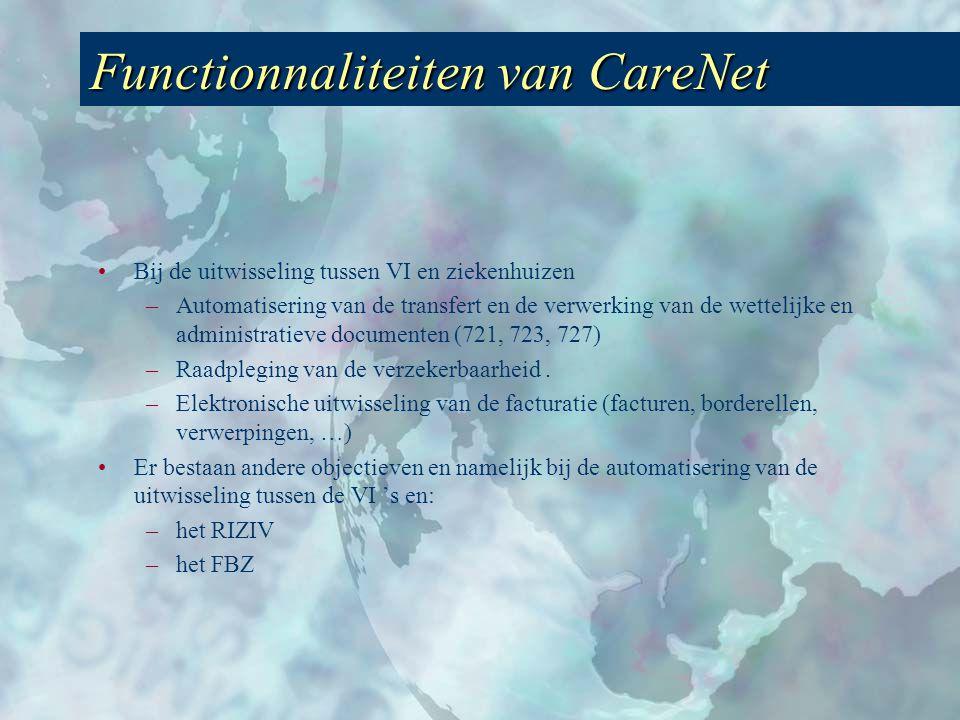 Functionnaliteiten van CareNet •Bij de uitwisseling tussen VI en ziekenhuizen –Automatisering van de transfert en de verwerking van de wettelijke en a