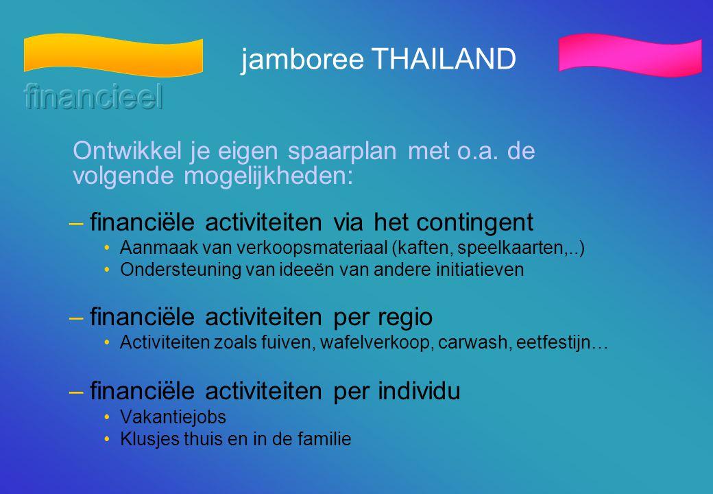jamboree THAILAND –financiële activiteiten via het contingent •Aanmaak van verkoopsmateriaal (kaften, speelkaarten,..) •Ondersteuning van ideeën van a