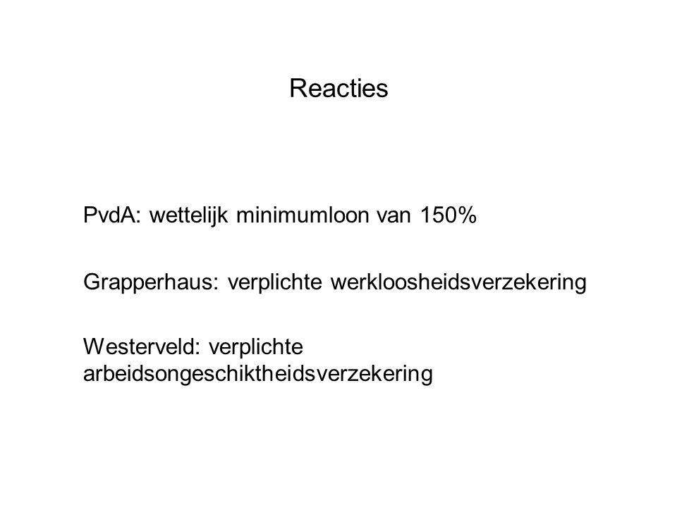Reacties PvdA: wettelijk minimumloon van 150% Grapperhaus: verplichte werkloosheidsverzekering Westerveld: verplichte arbeidsongeschiktheidsverzekering