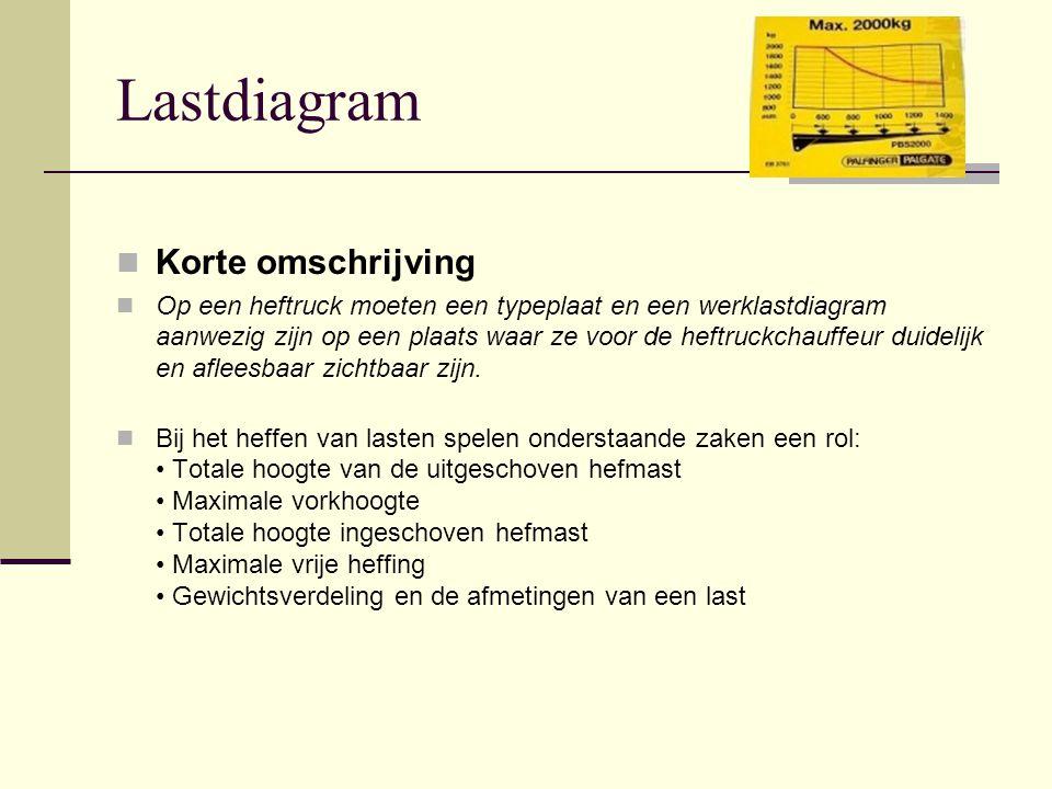 Lastdiagram  Korte omschrijving  Op een heftruck moeten een typeplaat en een werklastdiagram aanwezig zijn op een plaats waar ze voor de heftruckchauffeur duidelijk en afleesbaar zichtbaar zijn.