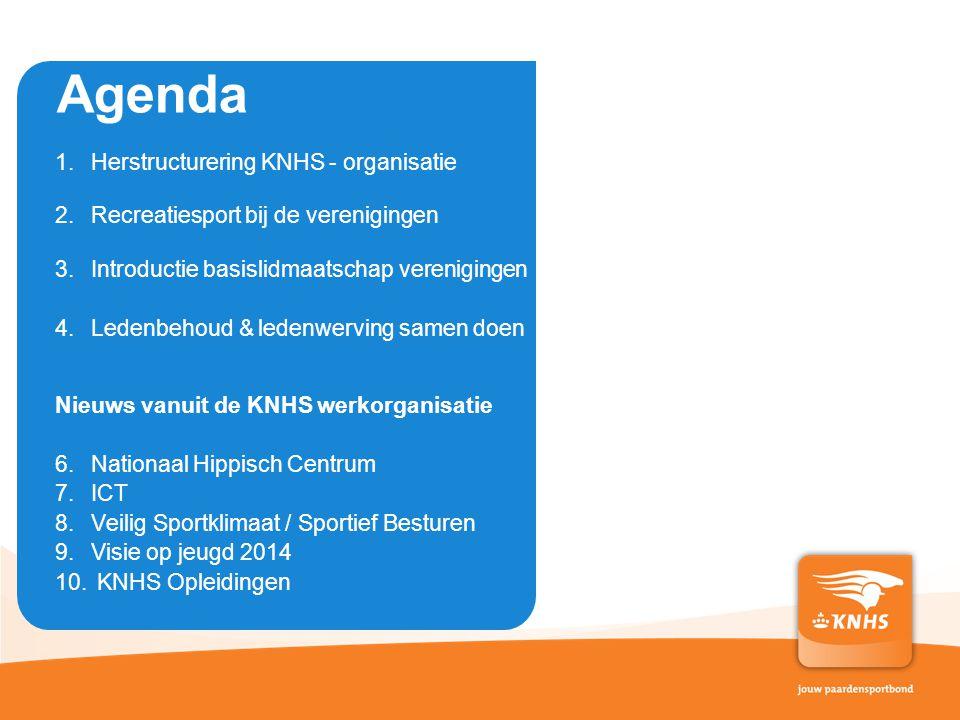 2 1.Herstructurering KNHS - organisatie 2. Recreatiesport bij de verenigingen 3.