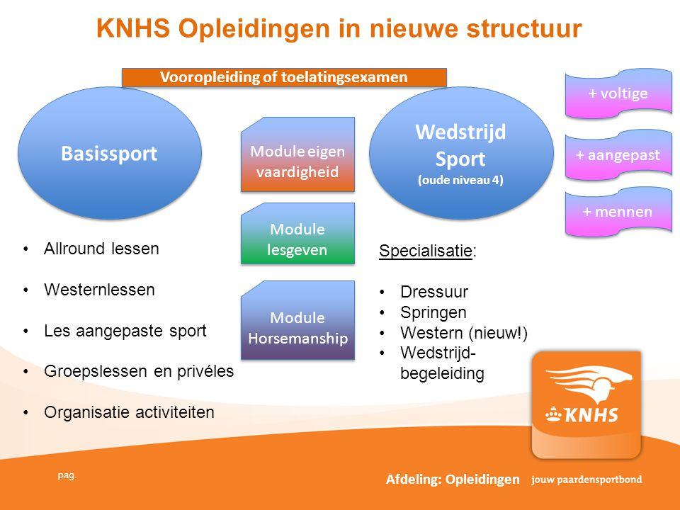 pag. KNHS Opleidingen in nieuwe structuur Afdeling: Opleidingen Basissport Wedstrijd Sport (oude niveau 4) Wedstrijd Sport (oude niveau 4) •Allround l