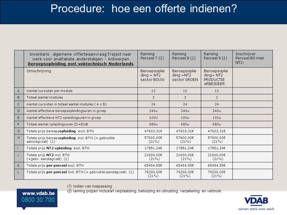 www.vdab.be 0800 30 700 Procedure: hoe een offerte indienen? (1) indien van toepassing (2) raming prijzen inclusief verplaatsing, behuizing en uitrust