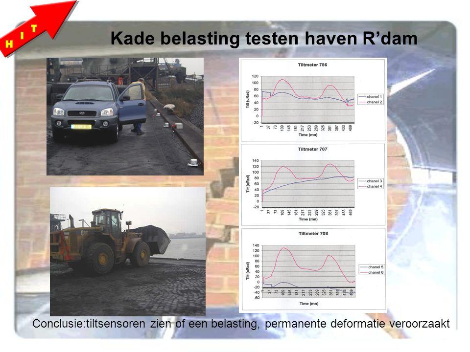 Kade belasting testen haven R'dam Conclusie:tiltsensoren zien of een belasting, permanente deformatie veroorzaakt: