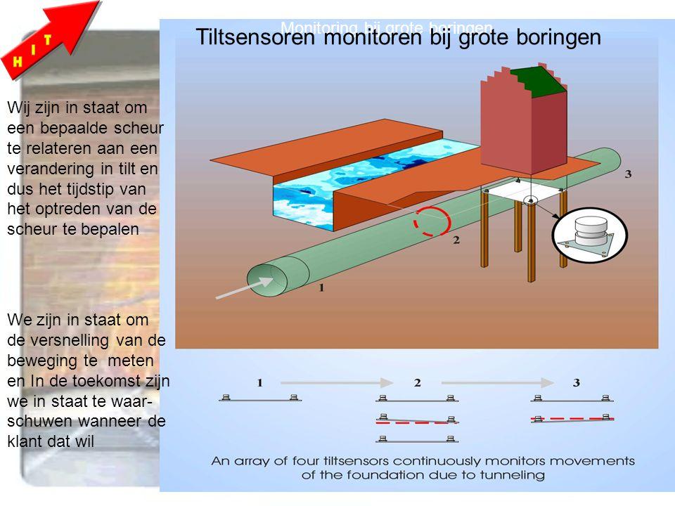 Wij zijn in staat om een bepaalde scheur te relateren aan een verandering in tilt en dus het tijdstip van het optreden van de scheur te bepalen We zijn in staat om de versnelling van de beweging te meten en In de toekomst zijn we in staat te waar- schuwen wanneer de klant dat wil Monitoring bij grote boringen Tiltsensoren monitoren bij grote boringen