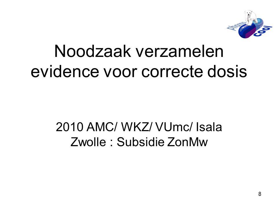 8 Noodzaak verzamelen evidence voor correcte dosis 2010 AMC/ WKZ/ VUmc/ Isala Zwolle : Subsidie ZonMw